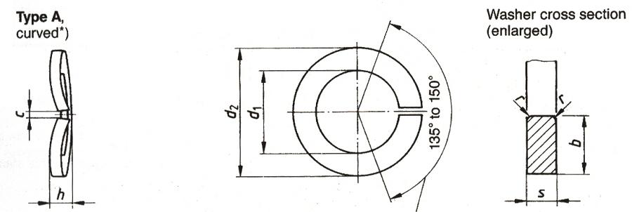 波形垫圈标准_DIN128弹簧垫圈,深圳敬恒螺丝生产厂家销售-深圳敬恒螺丝紧固件
